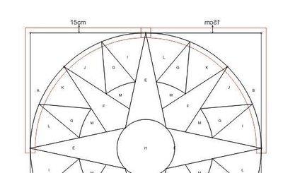 Klaskes Sintsjes template voor om de cirkels